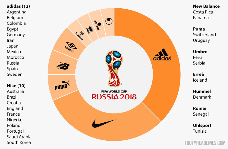 2018-world-cup-brand-battle.jpg