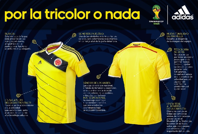 Colombia-2014-adidas-World-Cup-Home-Shirt ...