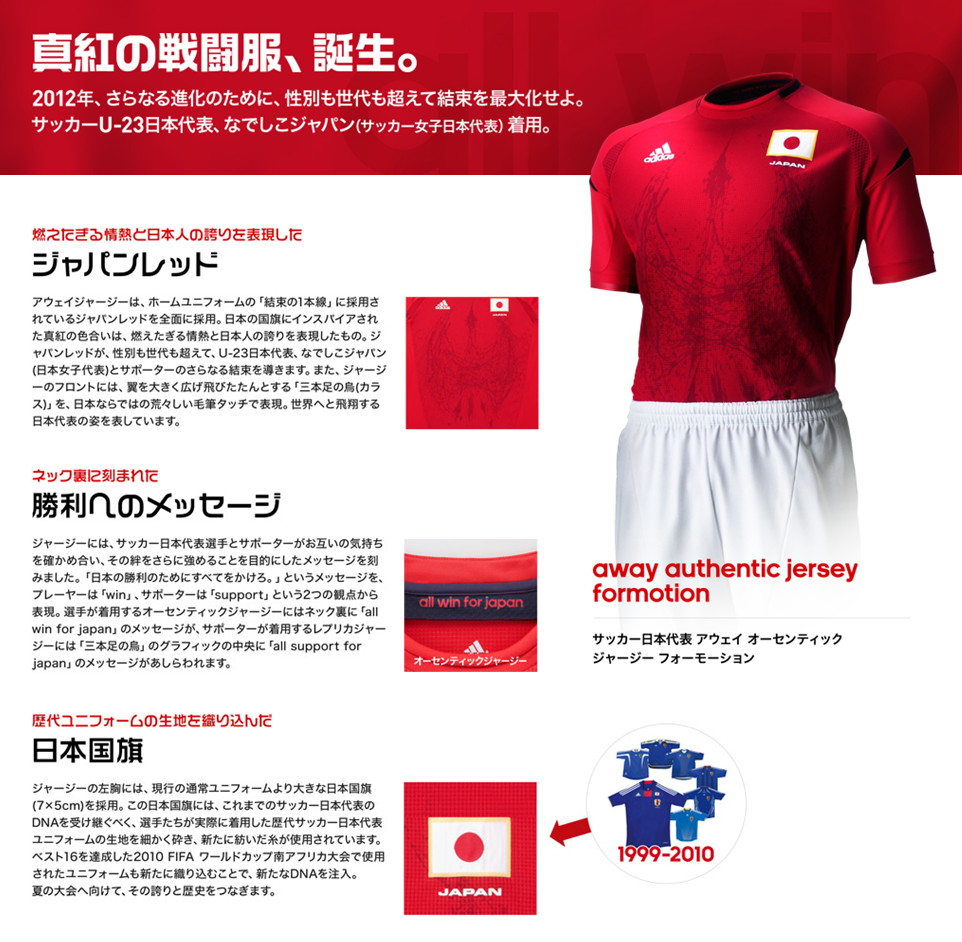 Japan-12-adidas-london-olympic-shirt-7.jpg