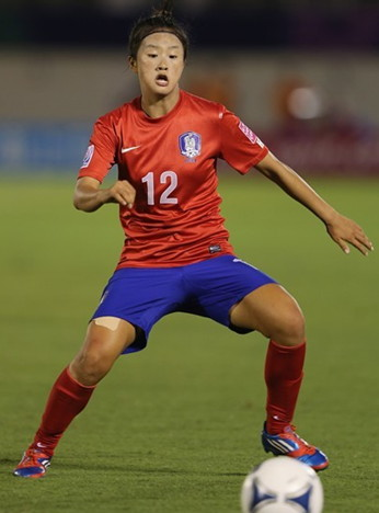 South Korea-12-13-NIKE-U20-women-home-kit-red-blue-red.jpg